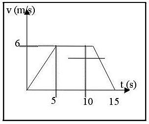 fizika 9 megoldások