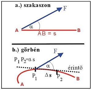 Fizika - 6.hét - Munka  87f0cd992a
